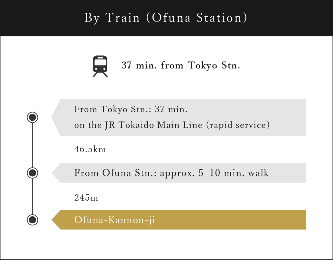 By Train (Ofuna Station):From Ofuna Stn.: approx. 5–10 min. walk